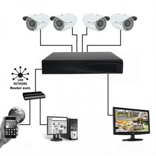DVR KIT CCTV SET