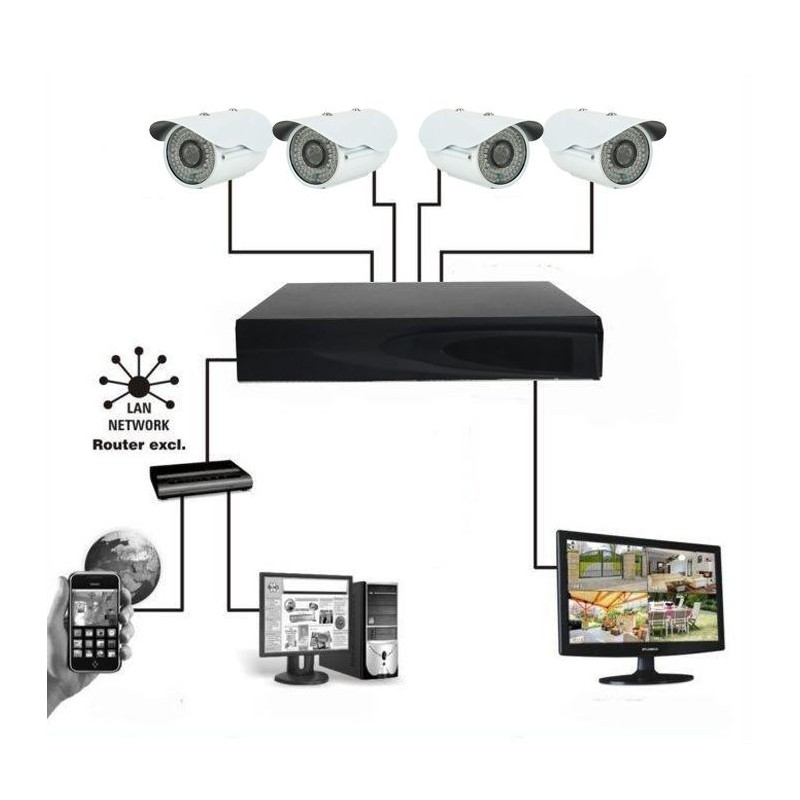 DVR KIT CCTV SET